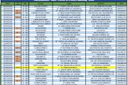 Calendario 2020 Piceni e Pretuzi